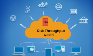 What is disk Throughput and IOPS in AWS EBS?