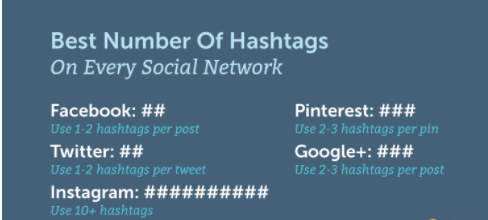How to Use Hashtags for Better Reach - Number of hashtags to use